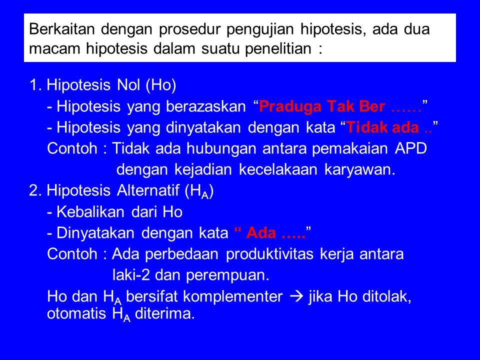 """Berkaitan dengan prosedur pengujian hipotesis, ada dua macam hipotesis dalam suatu penelitian : 1. Hipotesis Nol (Ho) - Hipotesis yang berazaskan """"Pra"""
