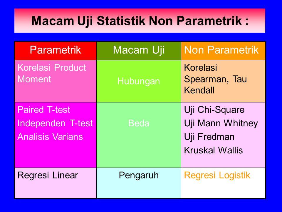 Macam Uji Statistik Non Parametrik : ParametrikMacam UjiNon Parametrik Korelasi Product Moment Hubungan Korelasi Spearman, Tau Kendall Paired T-test I