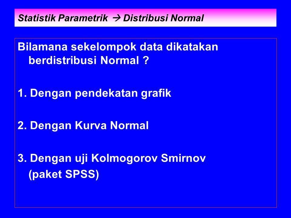 Statistik Parametrik  Distribusi Normal Bilamana sekelompok data dikatakan berdistribusi Normal ? 1. Dengan pendekatan grafik 2. Dengan Kurva Normal