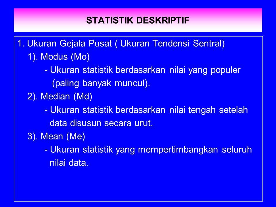 STATISTIK DESKRIPTIF 1. Ukuran Gejala Pusat ( Ukuran Tendensi Sentral) 1). Modus (Mo) - Ukuran statistik berdasarkan nilai yang populer (paling banyak