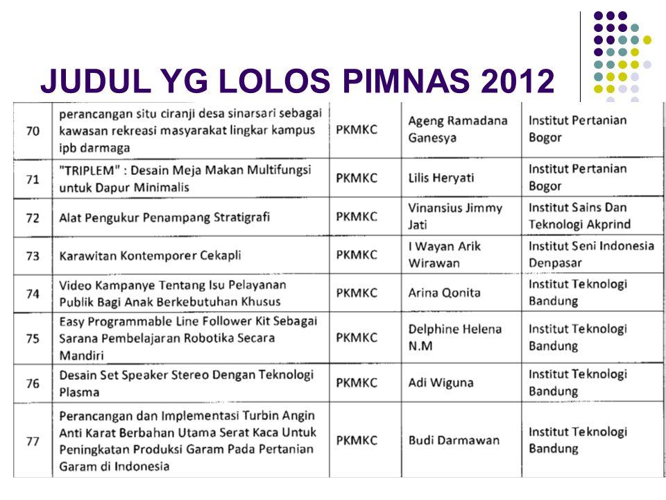 JUDUL YG LOLOS PIMNAS 2012