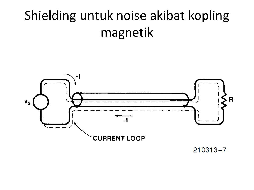 Shielding untuk noise akibat kopling magnetik