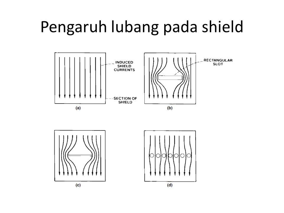 Pengaruh lubang pada shield