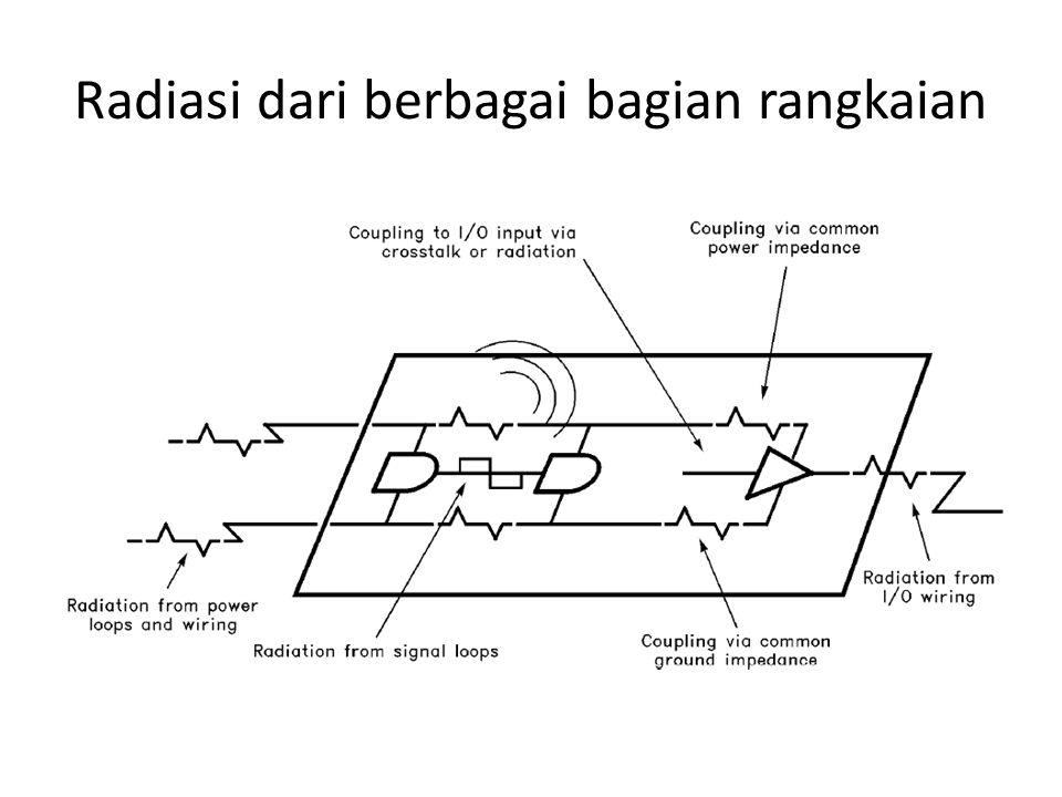 Radiasi dari berbagai bagian rangkaian