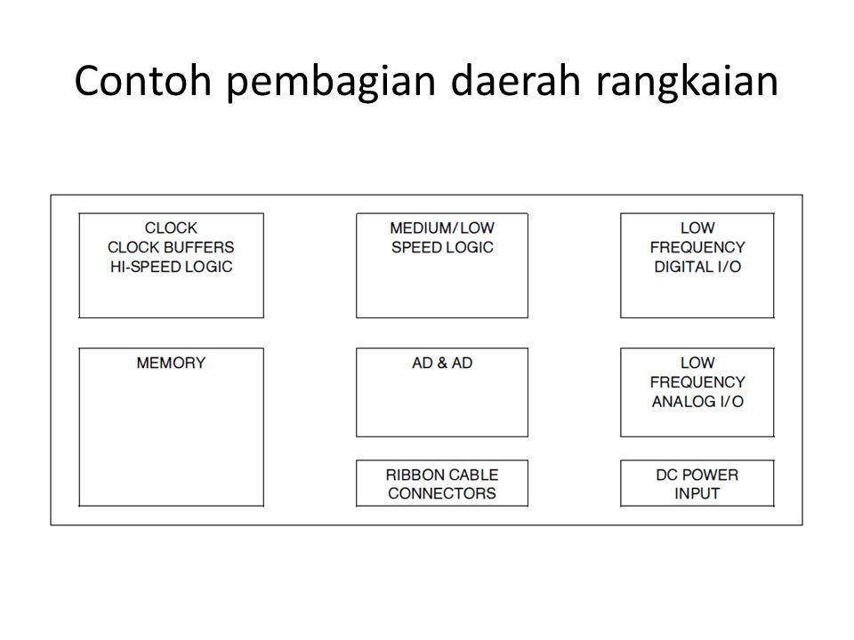 Contoh pembagian daerah rangkaian
