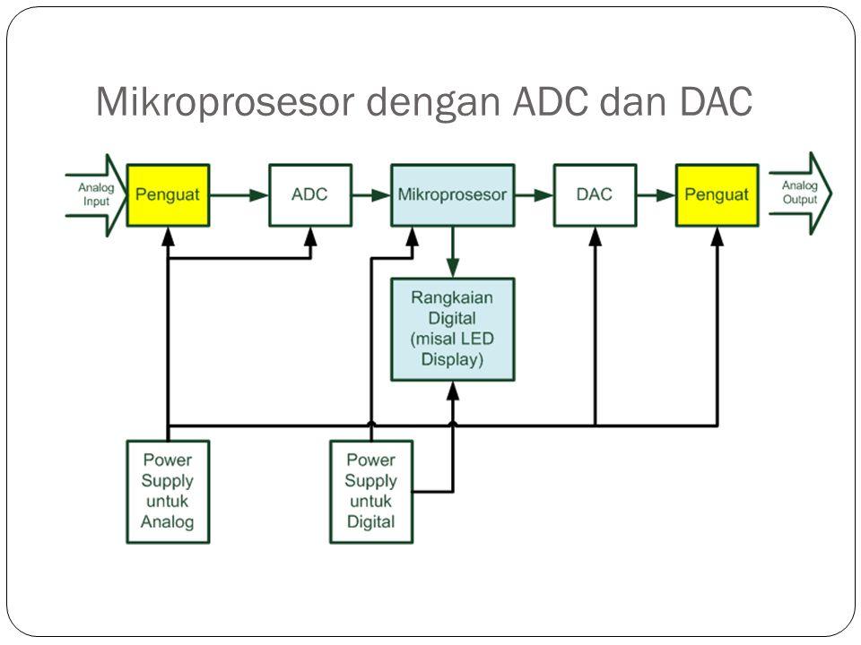 Mikroprosesor dengan ADC dan DAC
