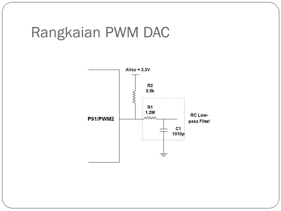 Rangkaian PWM DAC