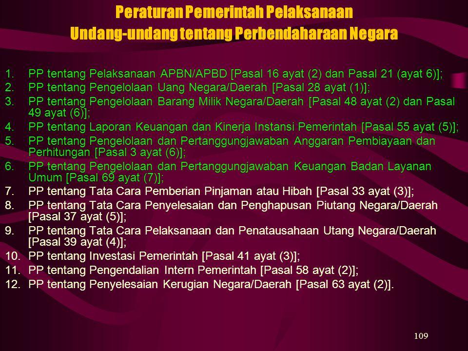 109 1.PP tentang Pelaksanaan APBN/APBD [Pasal 16 ayat (2) dan Pasal 21 (ayat 6)]; 2.PP tentang Pengelolaan Uang Negara/Daerah [Pasal 28 ayat (1)]; 3.P