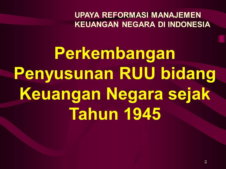 2 UPAYA REFORMASI MANAJEMEN KEUANGAN NEGARA DI INDONESIA Perkembangan Penyusunan RUU bidang Keuangan Negara sejak Tahun 1945