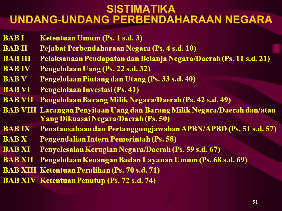 51 SISTIMATIKA UNDANG-UNDANG PERBENDAHARAAN NEGARA BAB IKetentuan Umum (Ps. 1 s.d. 3) BAB IIPejabat Perbendaharaan Negara (Ps. 4 s.d. 10) BAB IIIPelak