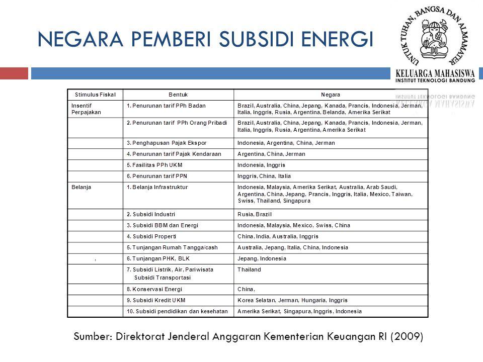 NEGARA PEMBERI SUBSIDI ENERGI Sumber: Direktorat Jenderal Anggaran Kementerian Keuangan RI (2009)