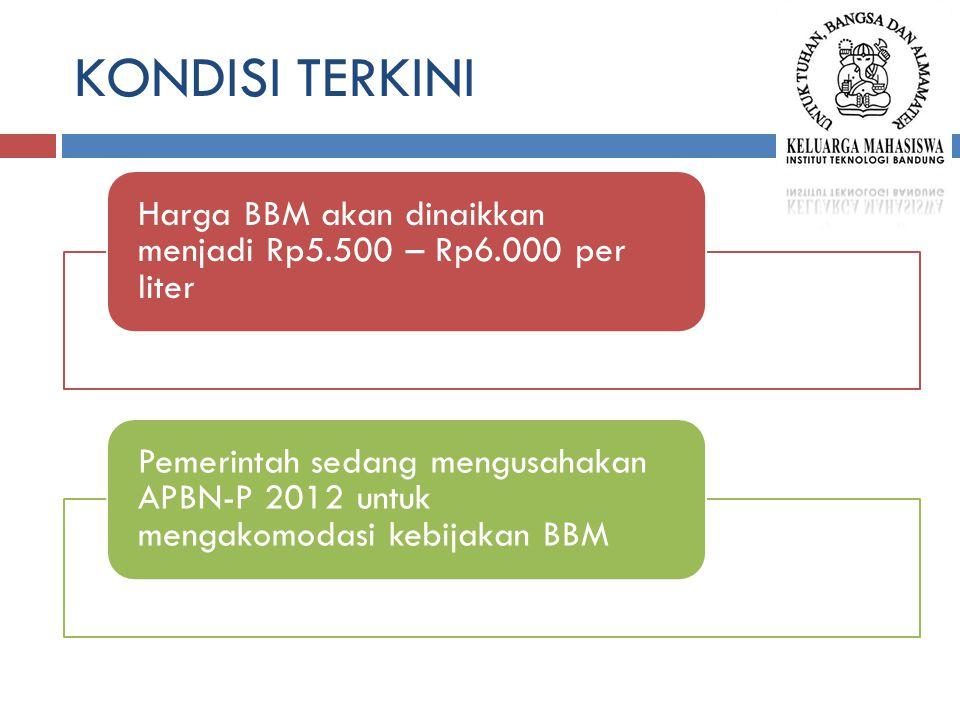 KONDISI TERKINI Harga BBM akan dinaikkan menjadi Rp5.500 – Rp6.000 per liter Pemerintah sedang mengusahakan APBN-P 2012 untuk mengakomodasi kebijakan BBM