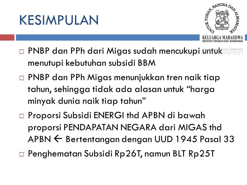 KESIMPULAN  PNBP dan PPh dari Migas sudah mencukupi untuk menutupi kebutuhan subsidi BBM  PNBP dan PPh Migas menunjukkan tren naik tiap tahun, sehingga tidak ada alasan untuk harga minyak dunia naik tiap tahun  Proporsi Subsidi ENERGI thd APBN di bawah proporsi PENDAPATAN NEGARA dari MIGAS thd APBN  Bertentangan dengan UUD 1945 Pasal 33  Penghematan Subsidi Rp26T, namun BLT Rp25T