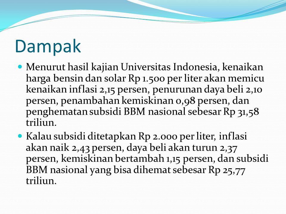 Dampak Menurut hasil kajian Universitas Indonesia, kenaikan harga bensin dan solar Rp 1.500 per liter akan memicu kenaikan inflasi 2,15 persen, penuru