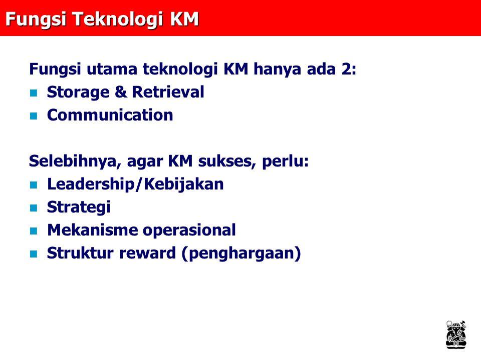 Fungsi Teknologi KM Fungsi utama teknologi KM hanya ada 2: Storage & Retrieval Communication Selebihnya, agar KM sukses, perlu: Leadership/Kebijakan Strategi Mekanisme operasional Struktur reward (penghargaan)