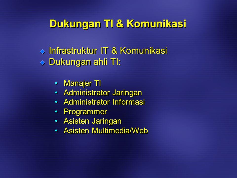 Infrastruktur IT & Komunikasi Dukungan ahli TI: Manajer TI Administrator Jaringan Administrator Informasi Programmer Asisten Jaringan Asisten Multimed