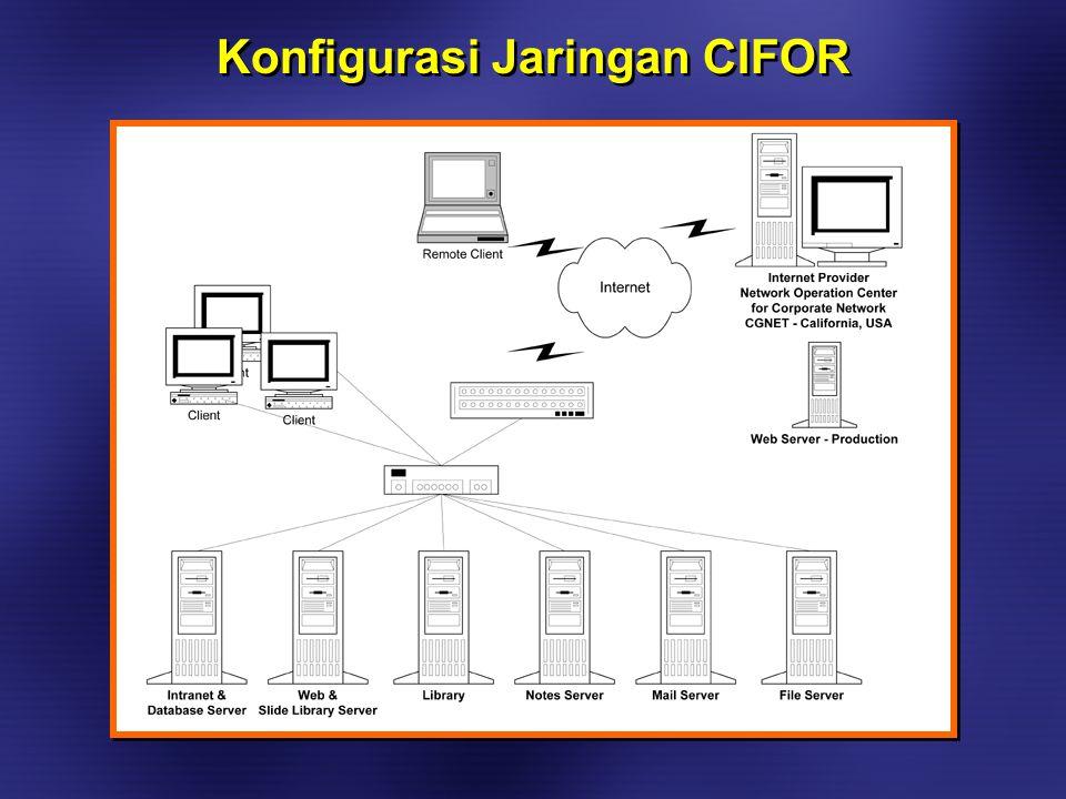 Konfigurasi Jaringan CIFOR