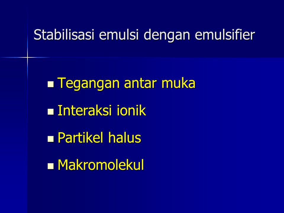 Stabilisasi emulsi dengan emulsifier Tegangan antar muka Tegangan antar muka Interaksi ionik Interaksi ionik Partikel halus Partikel halus Makromoleku