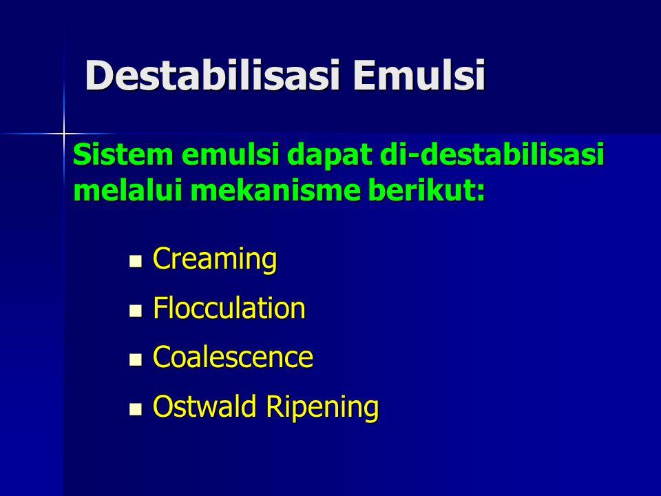 Destabilisasi Emulsi Creaming Creaming Flocculation Flocculation Coalescence Coalescence Ostwald Ripening Ostwald Ripening Sistem emulsi dapat di-dest