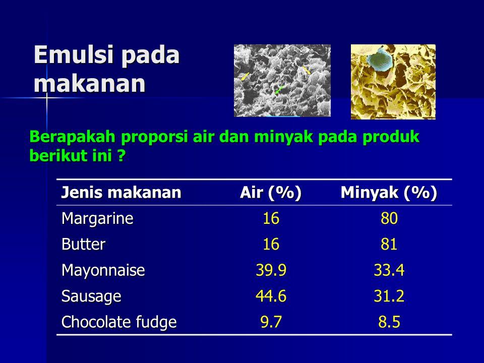 Berapakah proporsi air dan minyak pada produk berikut ini ? Jenis makanan Air (%) Minyak (%) Margarine1680 Butter1681 Mayonnaise39.933.4 Sausage44.631
