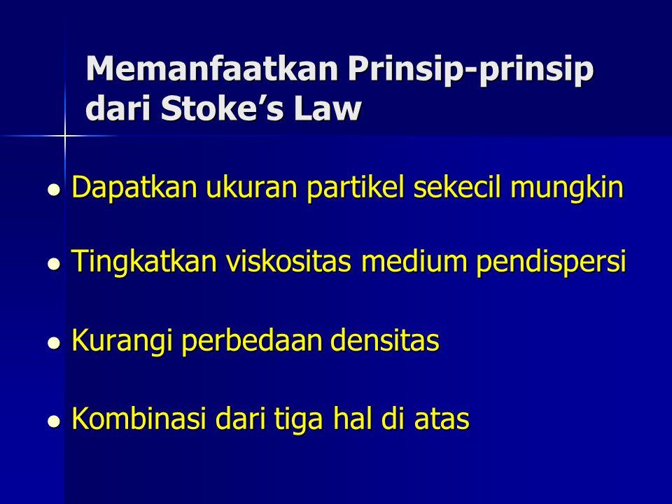 Memanfaatkan Prinsip-prinsip dari Stoke's Law Dapatkan ukuran partikel sekecil mungkin Dapatkan ukuran partikel sekecil mungkin Tingkatkan viskositas