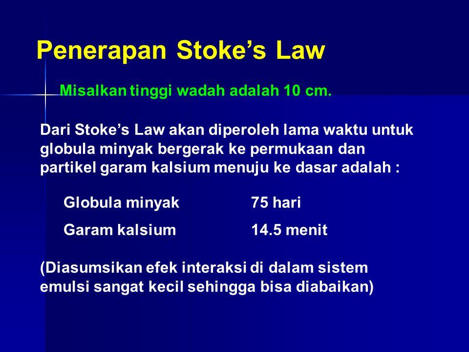 Penerapan Stoke's Law Misalkan tinggi wadah adalah 10 cm. Dari Stoke's Law akan diperoleh lama waktu untuk globula minyak bergerak ke permukaan dan pa