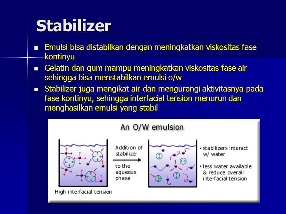 Stabilizer Emulsi bisa distabilkan dengan meningkatkan viskositas fase kontinyu Emulsi bisa distabilkan dengan meningkatkan viskositas fase kontinyu G