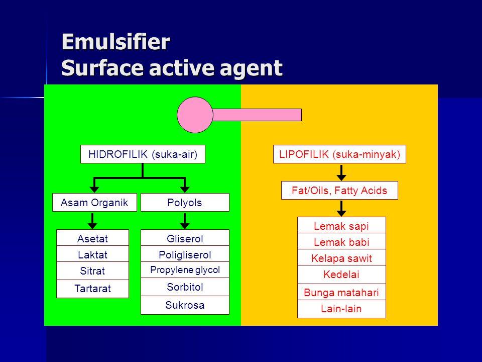Emulsifier Surface active agent HIDROFILIK (suka-air) Asam OrganikPolyols Asetat Laktat Sitrat Tartarat Gliserol Poligliserol Propylene glycol Sorbito
