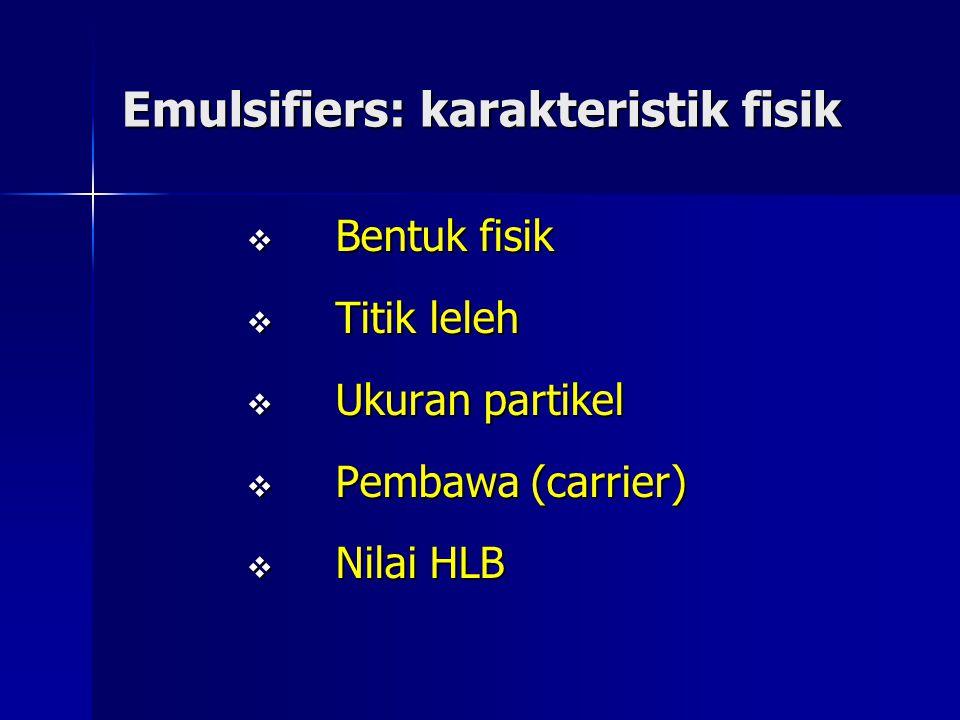 Emulsifiers: karakteristik fisik  Bentuk fisik  Titik leleh  Ukuran partikel  Pembawa (carrier)  Nilai HLB