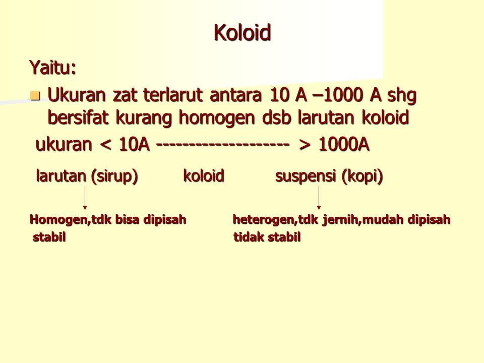 Sifat-sifat koloid Sifat-sifat koloid 1.