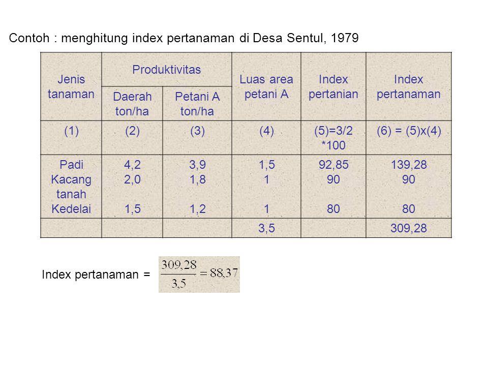 Contoh : menghitung index pertanaman di Desa Sentul, 1979 Jenis tanaman Produktivitas Luas area petani A Index pertanian Index pertanaman Daerah ton/h
