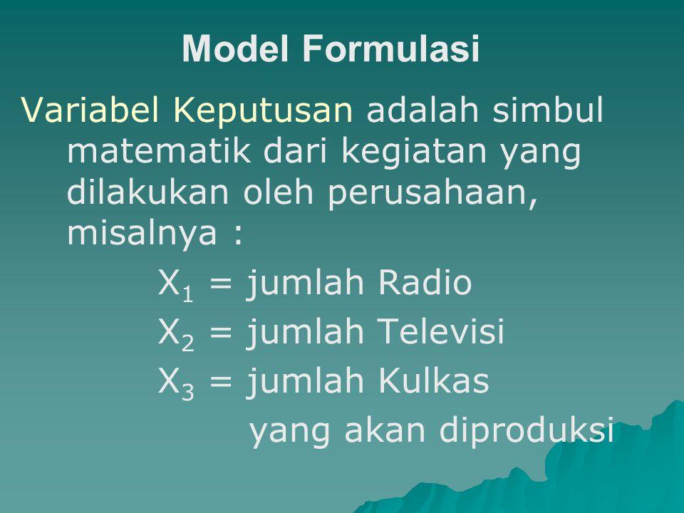 Model Formulasi Variabel Keputusan adalah simbul matematik dari kegiatan yang dilakukan oleh perusahaan, misalnya : X 1 = jumlah Radio X 2 = jumlah Te
