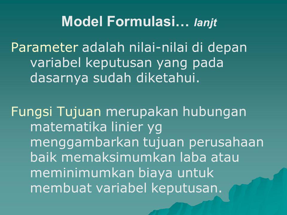 Model Formulasi… lanjt Parameter adalah nilai-nilai di depan variabel keputusan yang pada dasarnya sudah diketahui. Fungsi Tujuan merupakan hubungan m