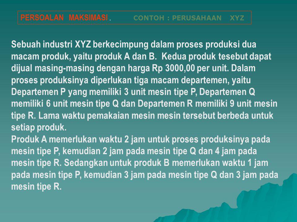 Sebuah industri XYZ berkecimpung dalam proses produksi dua macam produk, yaitu produk A dan B. Kedua produk tesebut dapat dijual masing-masing dengan