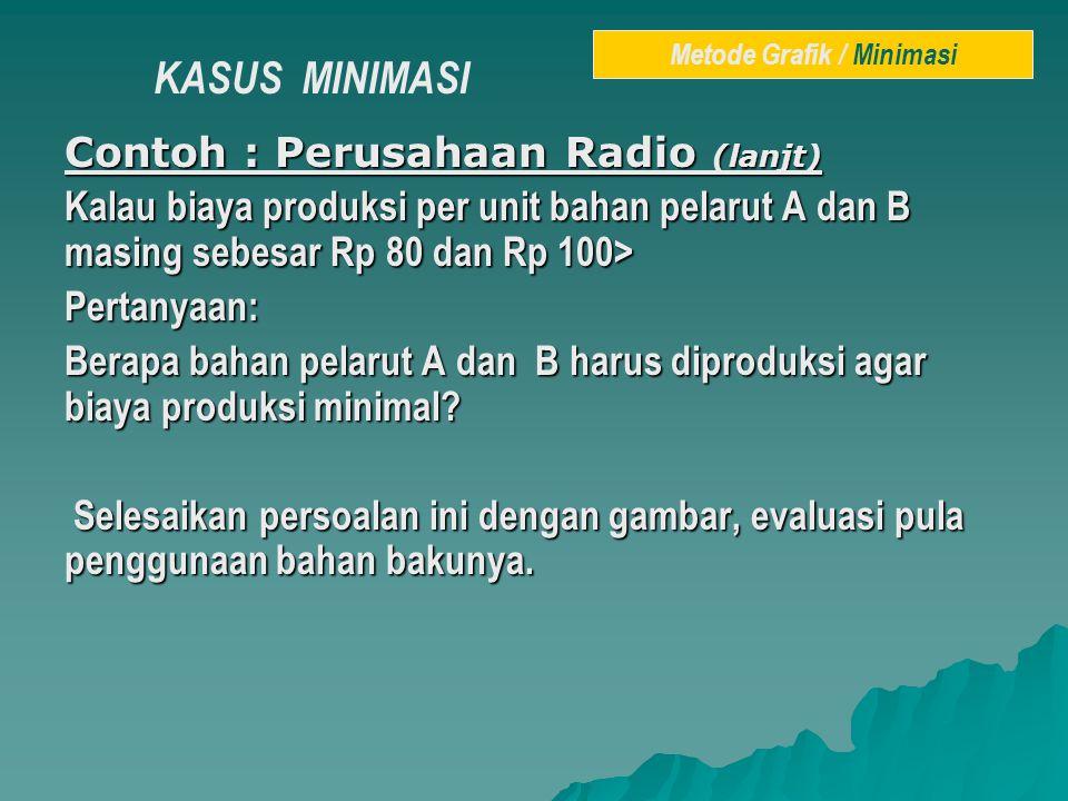 Contoh : Perusahaan Radio (lanjt) Kalau biaya produksi per unit bahan pelarut A dan B masing sebesar Rp 80 dan Rp 100> Pertanyaan: Berapa bahan pelaru