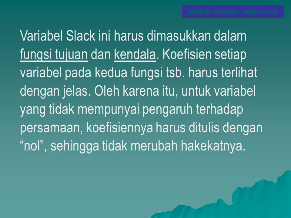 Variabel Slack ini harus dimasukkan dalam fungsi tujuan dan kendala. Koefisien setiap variabel pada kedua fungsi tsb. harus terlihat dengan jelas. Ole