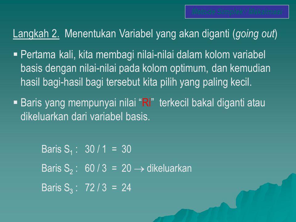 Langkah 2. Menentukan Variabel yang akan diganti ( going out )  Pertama kali, kita membagi nilai-nilai dalam kolom variabel basis dengan nilai-nilai