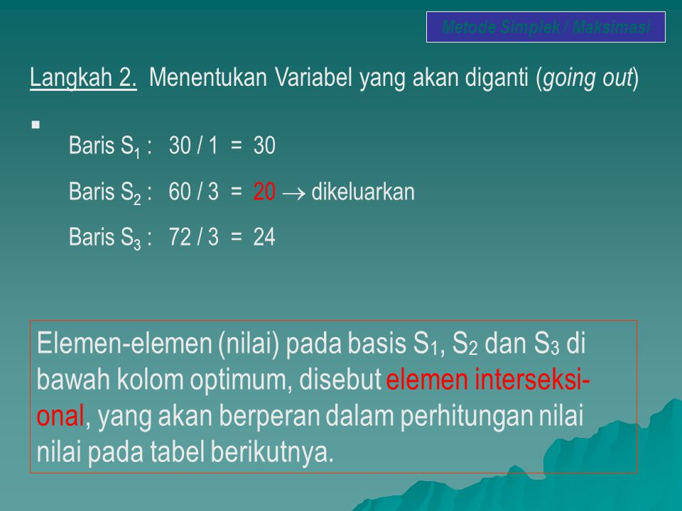 Langkah 2. Menentukan Variabel yang akan diganti ( going out )  Baris S 1 : 30 / 1 = 30 Baris S 2 : 60 / 3 = 20  dikeluarkan Baris S 3 : 72 / 3 = 24