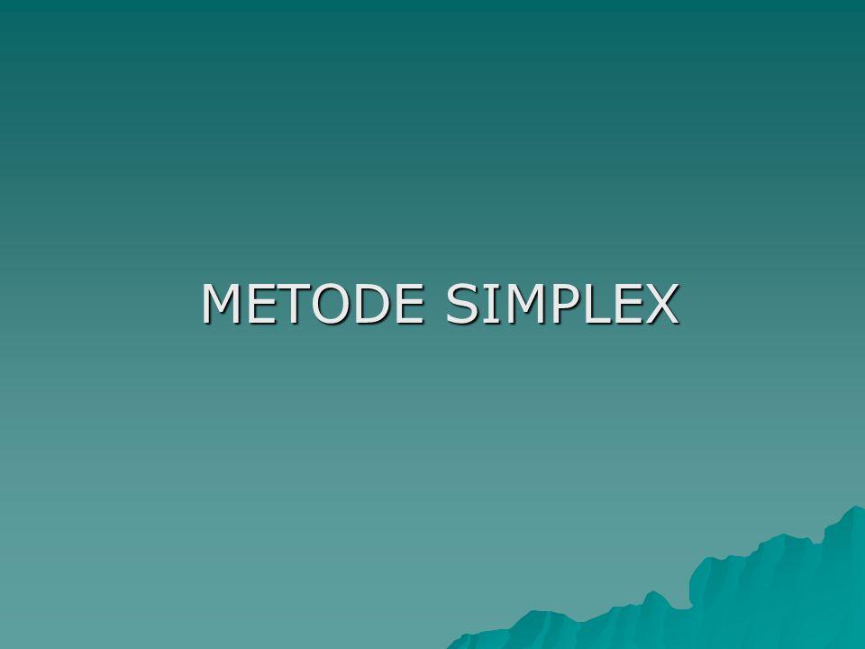 METODE SIMPLEX METODE SIMPLEX