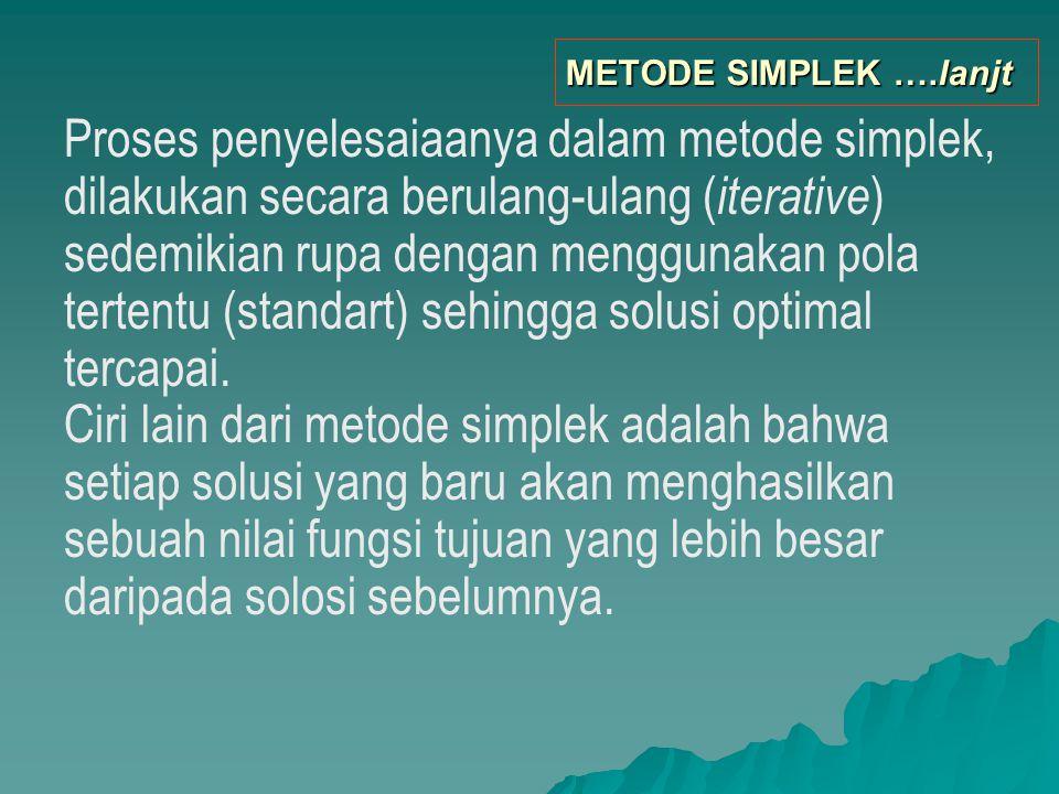 Proses penyelesaiaanya dalam metode simplek, dilakukan secara berulang-ulang ( iterative ) sedemikian rupa dengan menggunakan pola tertentu (standart)