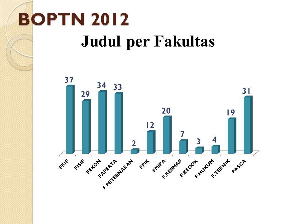 BOPTN 2012 Judul per Fakultas