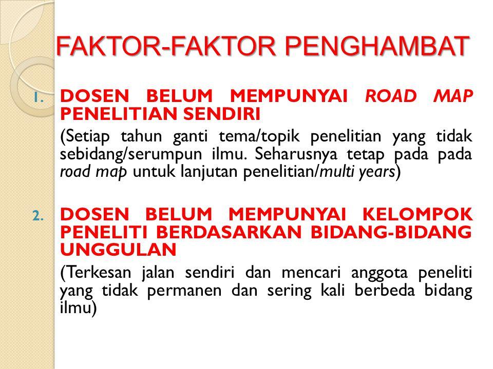 FAKTOR-FAKTOR PENGHAMBAT 1. DOSEN BELUM MEMPUNYAI ROAD MAP PENELITIAN SENDIRI (Setiap tahun ganti tema/topik penelitian yang tidak sebidang/serumpun i