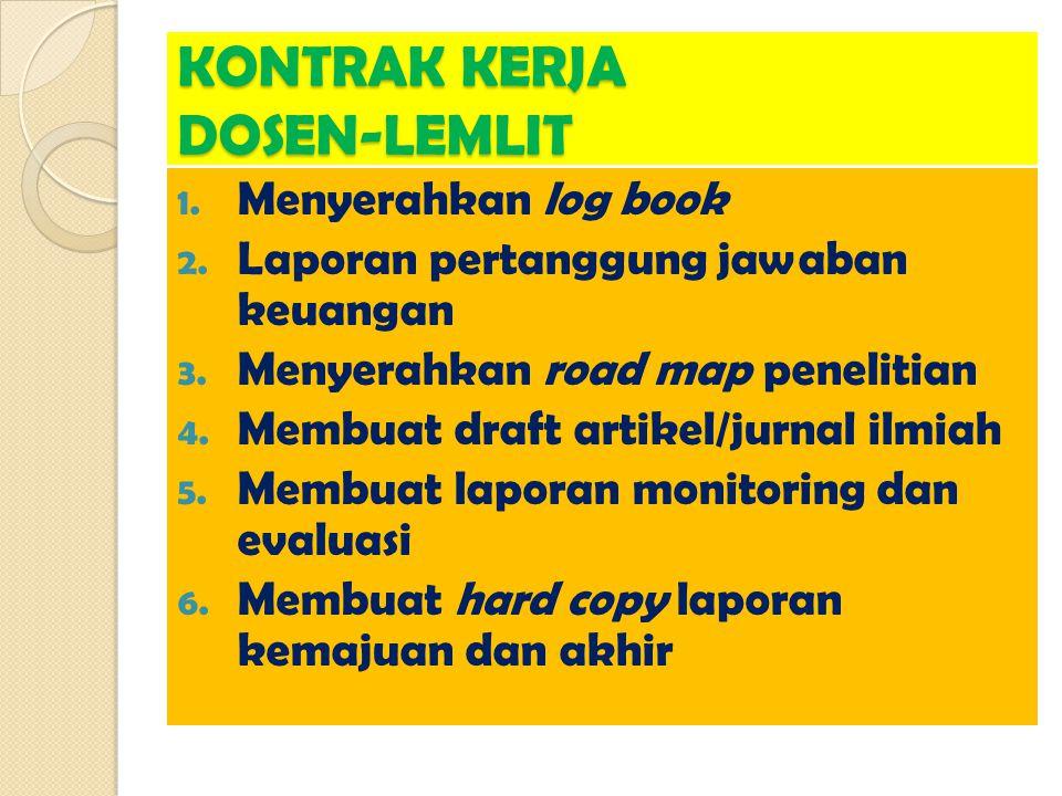 KONTRAK KERJA DOSEN-LEMLIT 1. Menyerahkan log book 2. Laporan pertanggung jawaban keuangan 3. Menyerahkan road map penelitian 4. Membuat draft artikel