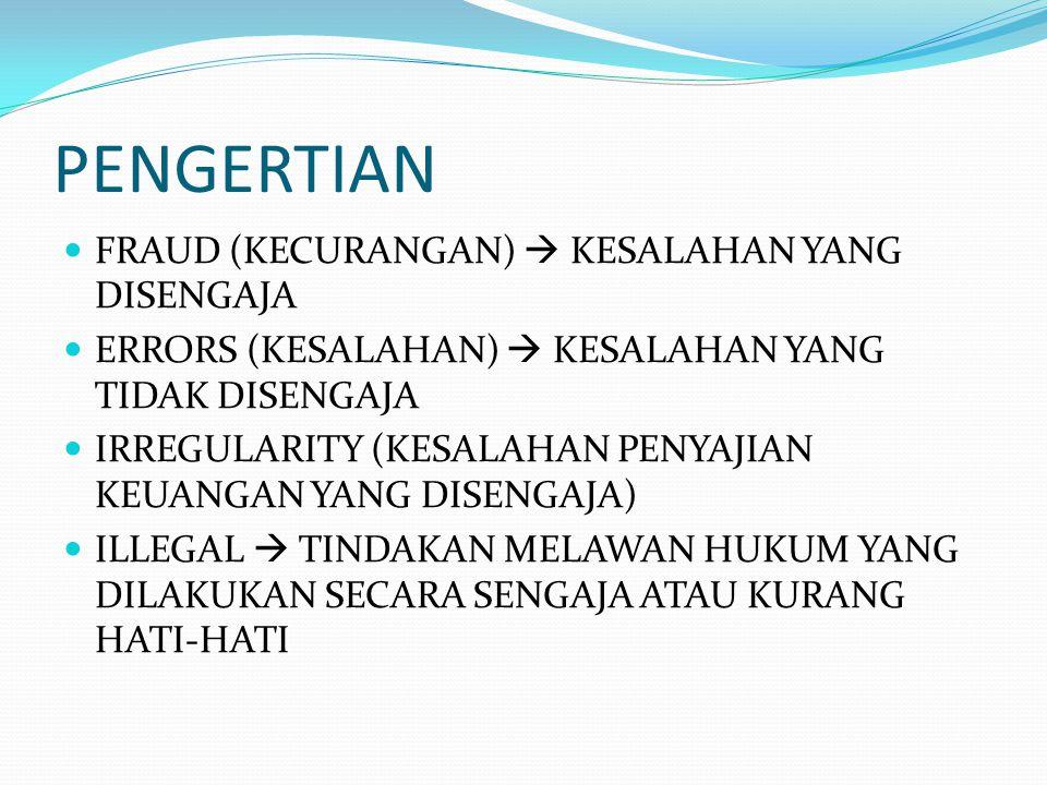 PENGERTIAN FRAUD (KECURANGAN)  KESALAHAN YANG DISENGAJA ERRORS (KESALAHAN)  KESALAHAN YANG TIDAK DISENGAJA IRREGULARITY (KESALAHAN PENYAJIAN KEUANGA
