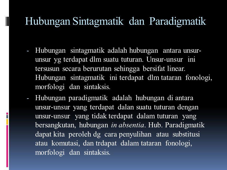Signifiant dan Signifié - Tanda bahasa menyatukan suatu konsep dengan citra bunyi. Citra bunyi adalah kesan psikologis yang timbul dalam pikiran kita.