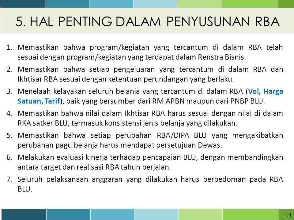 5. HAL PENTING DALAM PENYUSUNAN RBA 14 1.Memastikan bahwa program/kegiatan yang tercantum di dalam RBA telah sesuai dengan program/kegiatan yang terda
