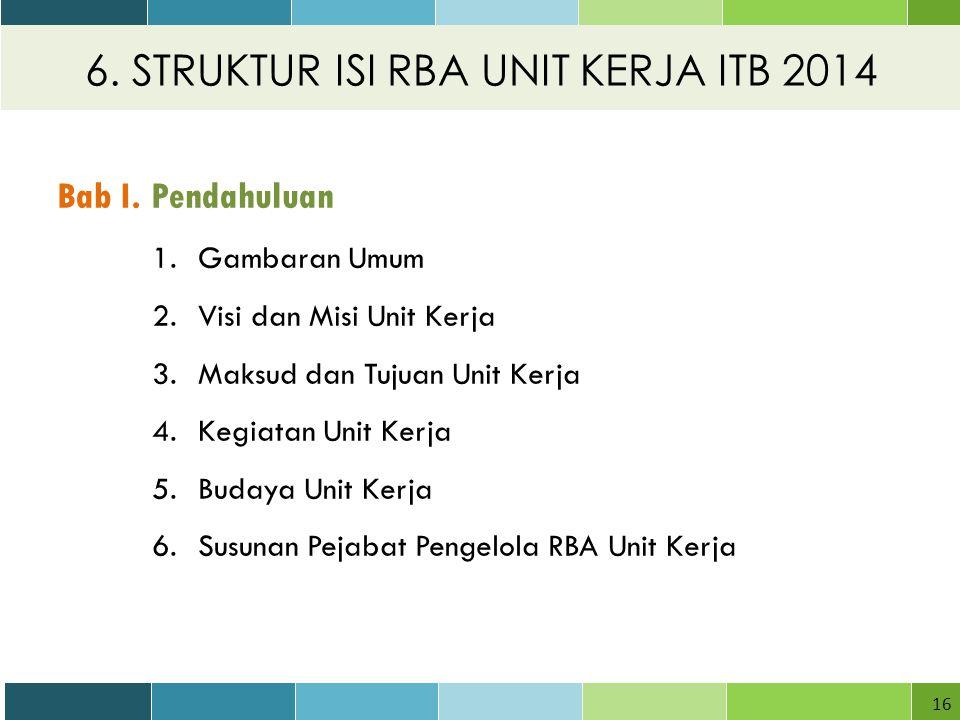 6.STRUKTUR ISI RBA UNIT KERJA ITB 2014 16 Bab I.