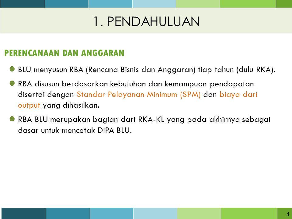 4 PERENCANAAN DAN ANGGARAN BLU menyusun RBA (Rencana Bisnis dan Anggaran) tiap tahun (dulu RKA).
