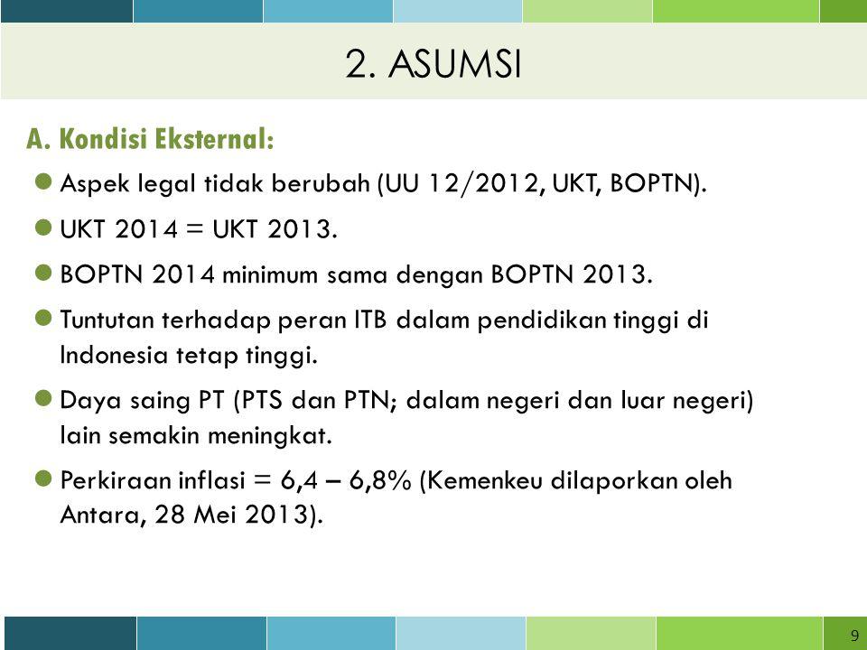 9 A.Kondisi Eksternal: Aspek legal tidak berubah (UU 12/2012, UKT, BOPTN).