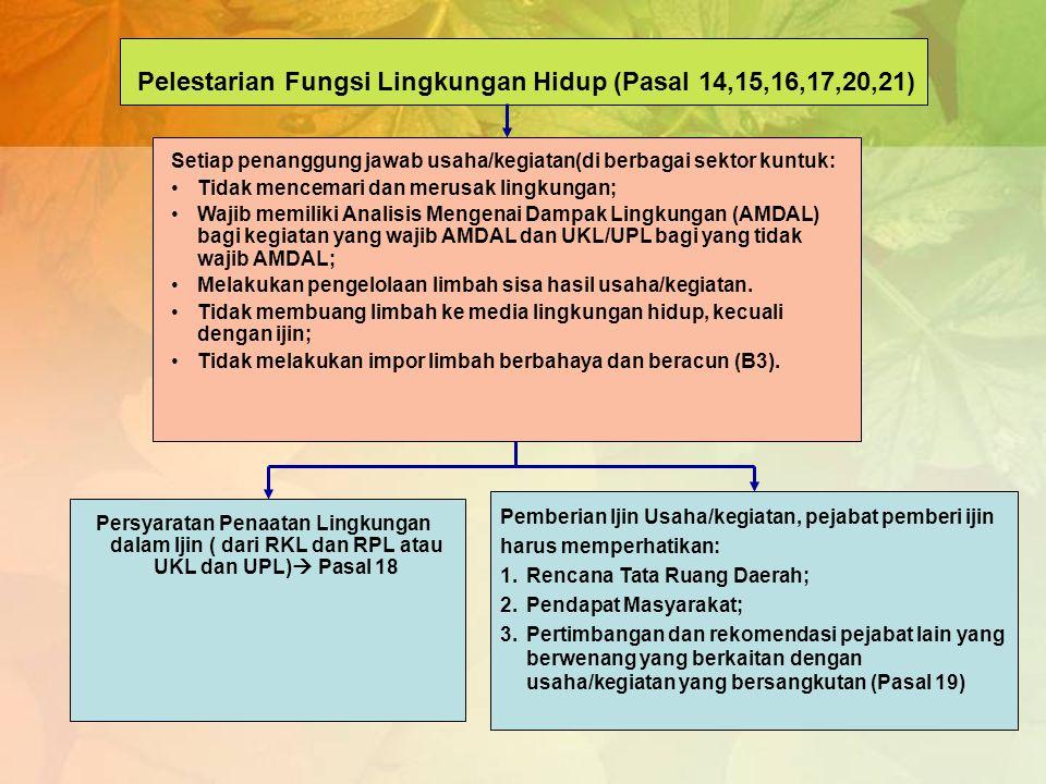 NO.PIHAK PERAN 5.Pemerintah KecamatanMelaksanakan kebijakan pengelolaan dan pengendalian dampak LH di wilayah kecamatan 6.MasyarakatMelestarikan fungs
